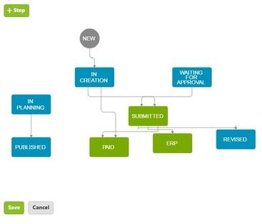 TrnasactionWorkflow.jpg